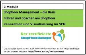 Modulübersicht Zertifizierung zum Shopfloor Manager